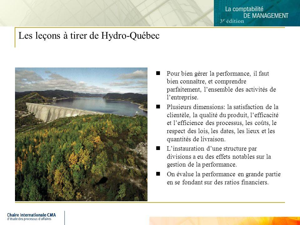 Les leçons à tirer de Hydro-Québec