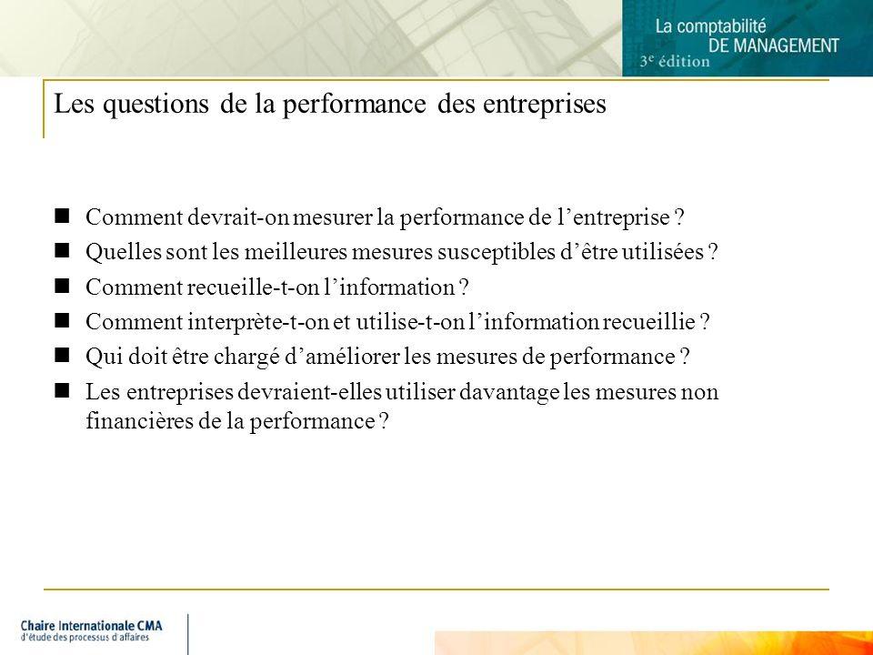 Les questions de la performance des entreprises