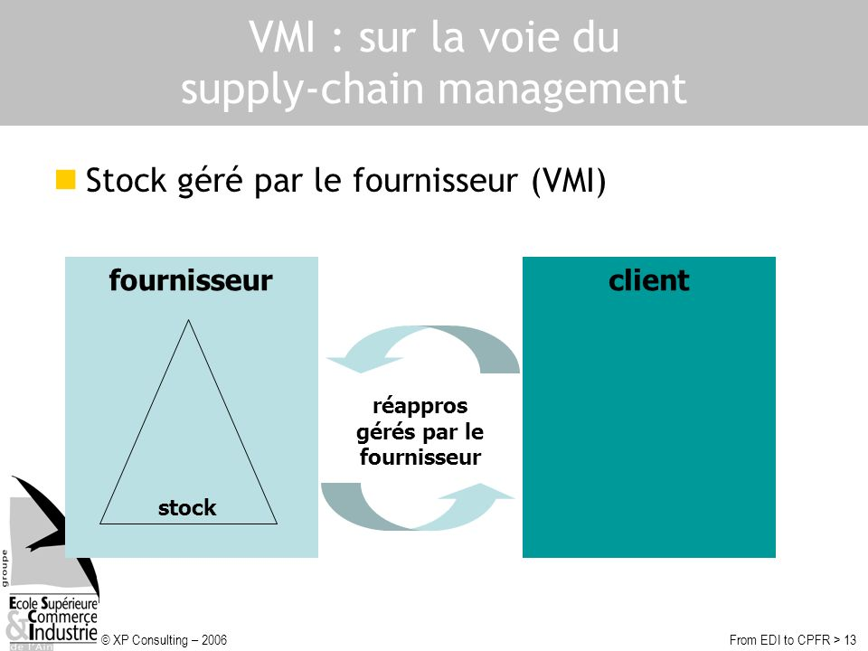 VMI : sur la voie du supply-chain management