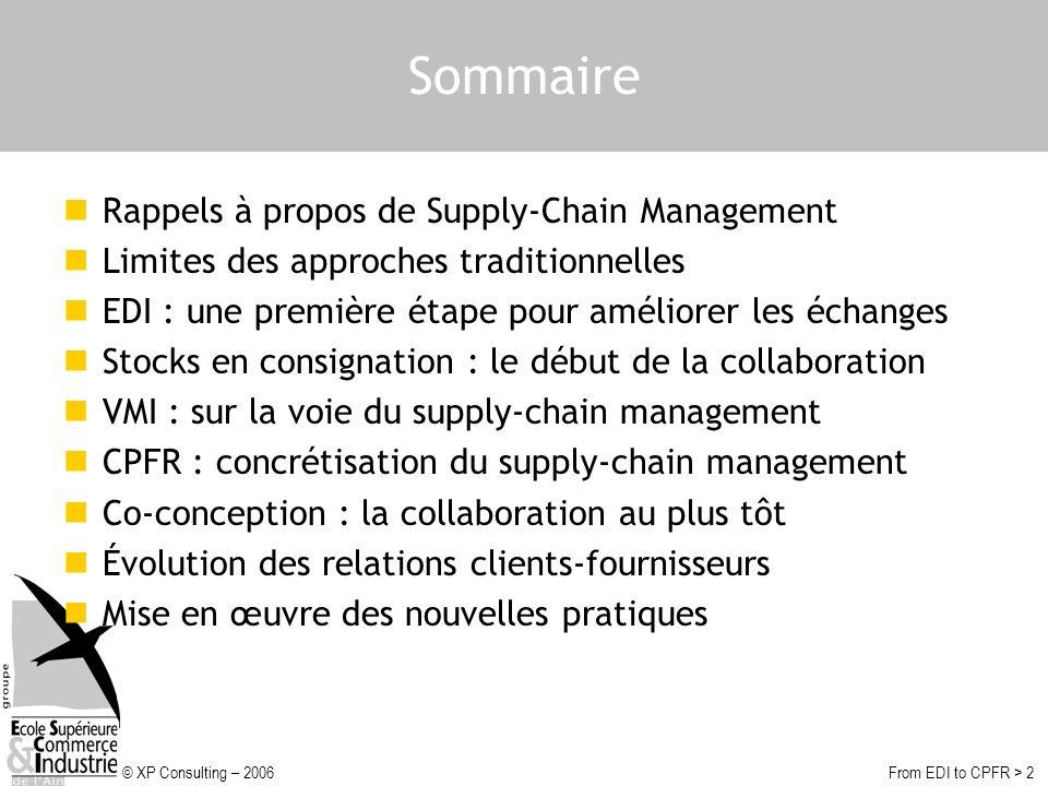 Sommaire Rappels à propos de Supply-Chain Management
