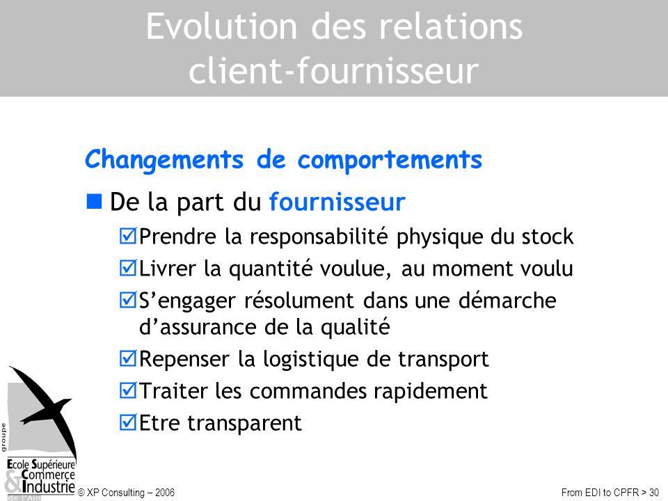 Evolution des relations client-fournisseur