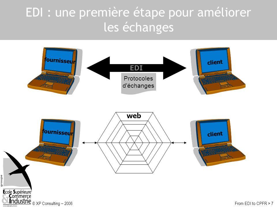 EDI : une première étape pour améliorer les échanges