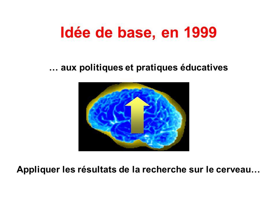Idée de base, en 1999 … aux politiques et pratiques éducatives