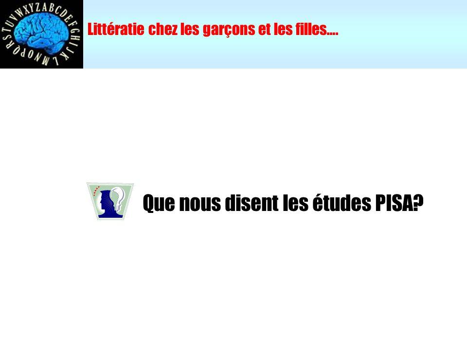 Que nous disent les études PISA