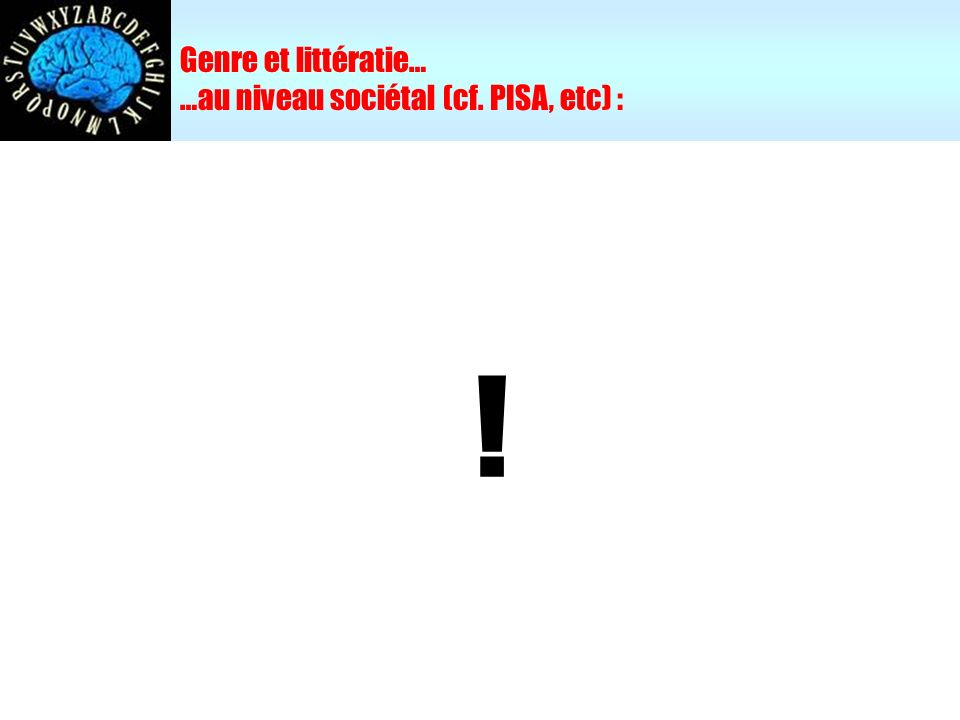 Genre et littératie… …au niveau sociétal (cf. PISA, etc) : !