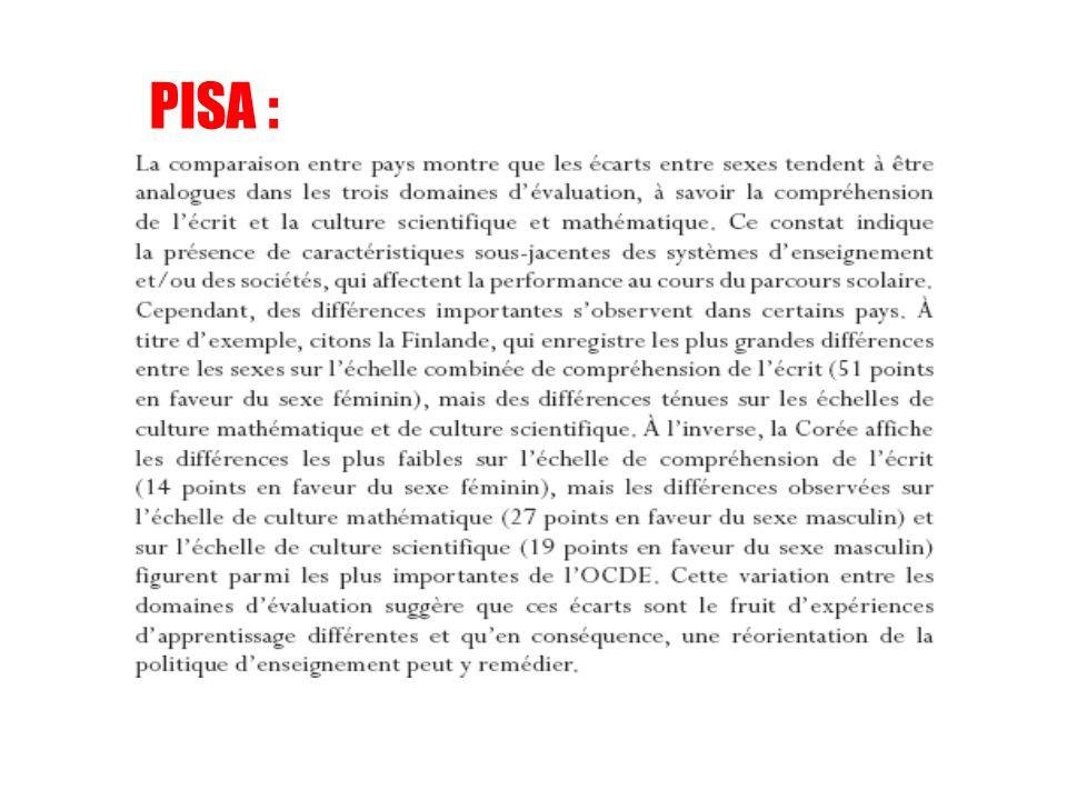 PISA :