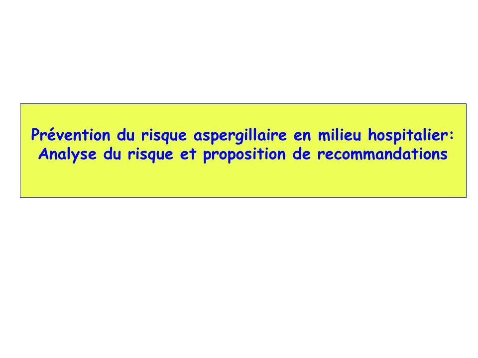 Prévention du risque aspergillaire en milieu hospitalier: