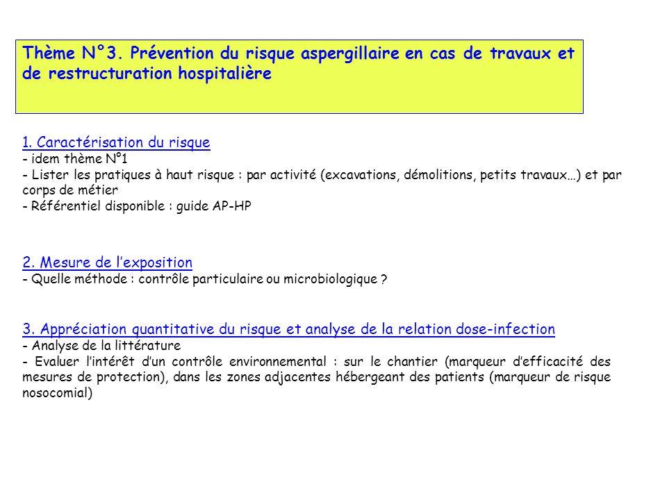 Thème N°3. Prévention du risque aspergillaire en cas de travaux et