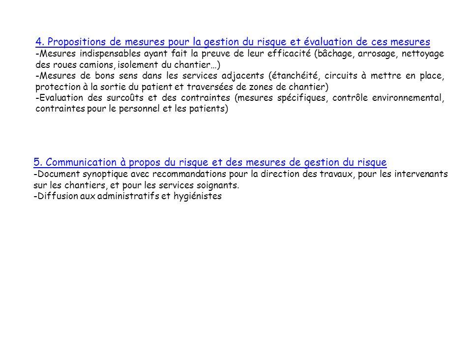 4. Propositions de mesures pour la gestion du risque et évaluation de ces mesures
