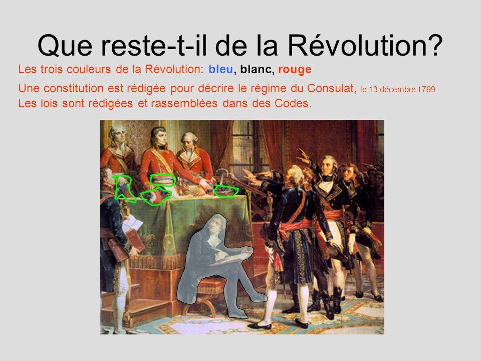 Que reste-t-il de la Révolution