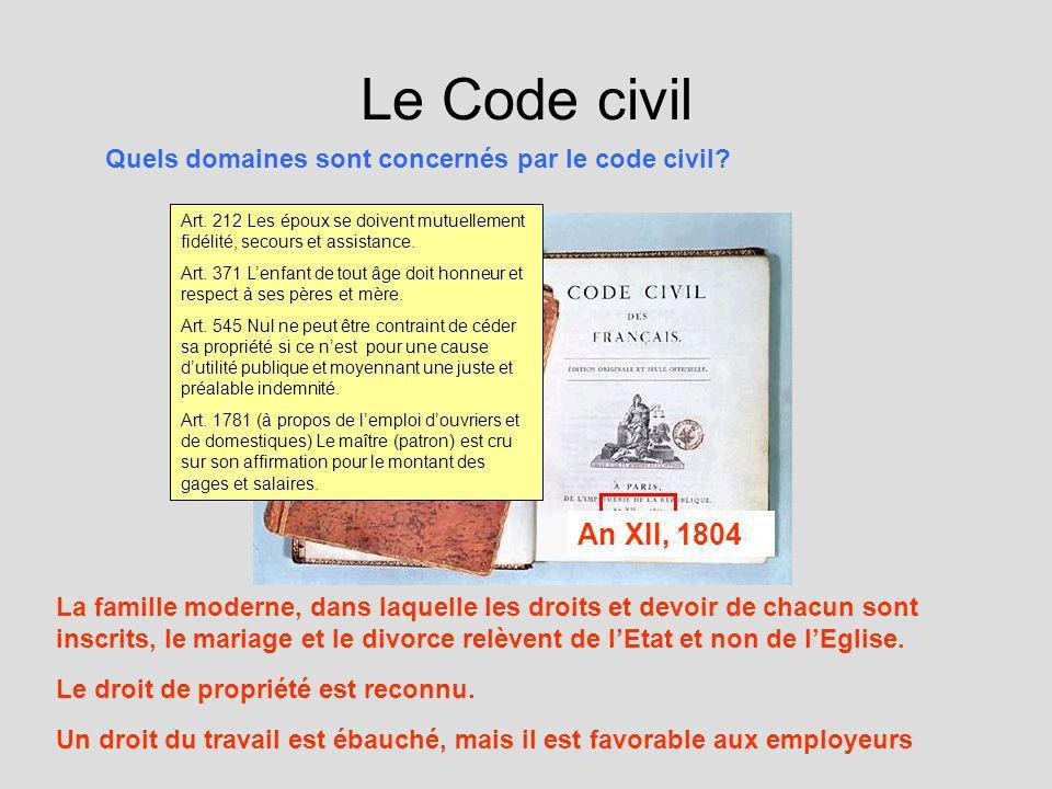 Le Code civil Quels domaines sont concernés par le code civil Art. 212 Les époux se doivent mutuellement fidélité, secours et assistance.