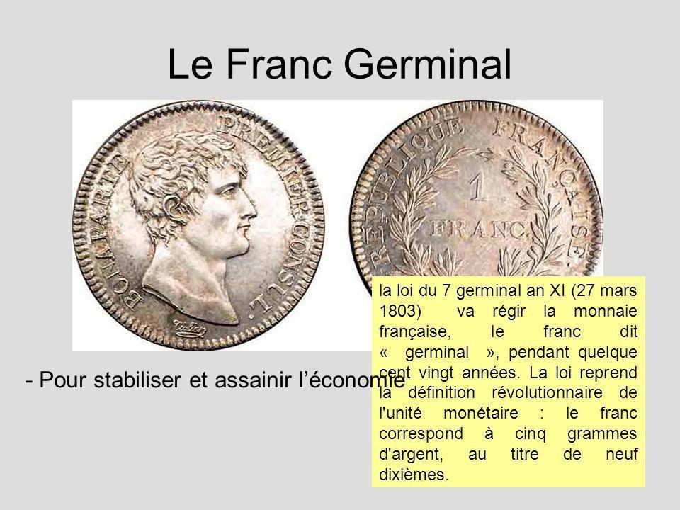 Le Franc Germinal - Pour stabiliser et assainir l'économie