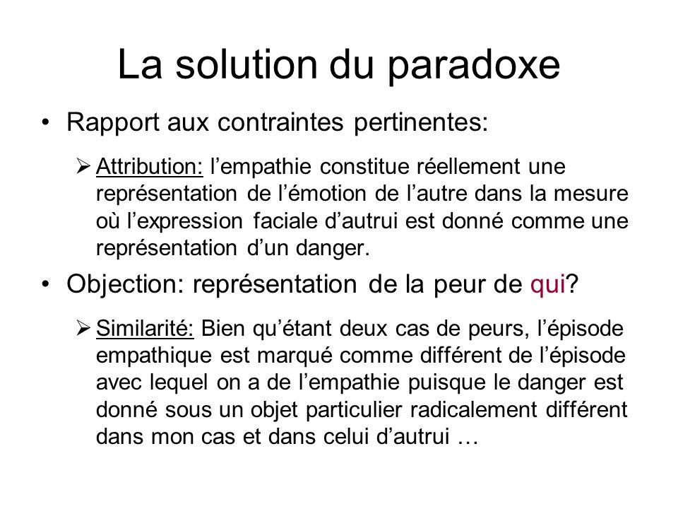 La solution du paradoxe