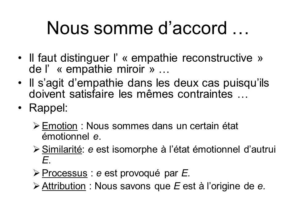 Nous somme d'accord … Il faut distinguer l' « empathie reconstructive » de l' « empathie miroir » …