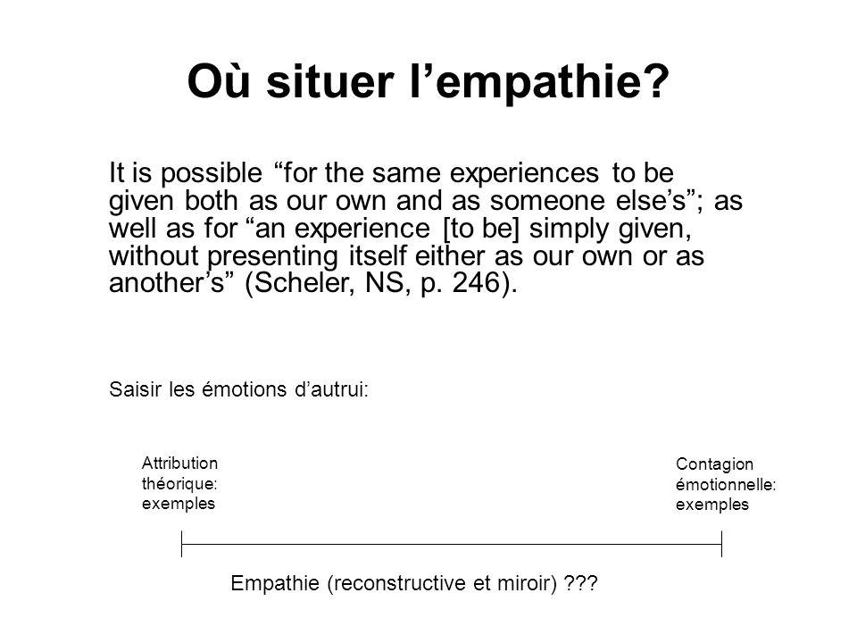 Où situer l'empathie