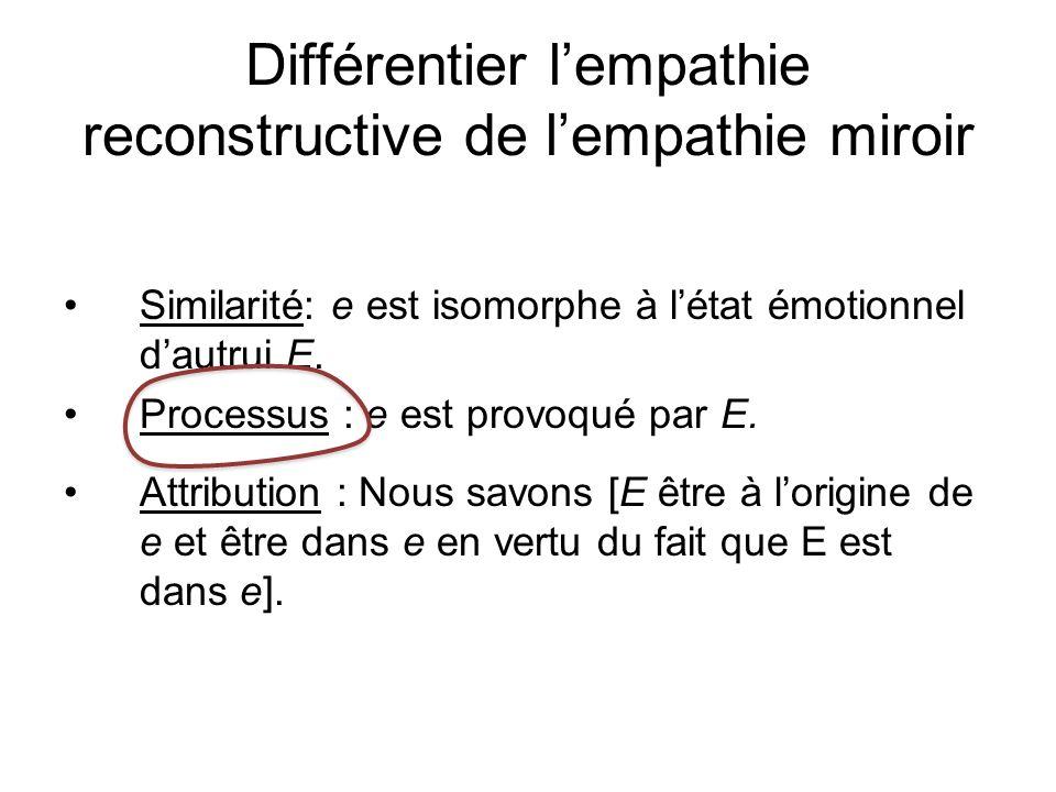Différentier l'empathie reconstructive de l'empathie miroir