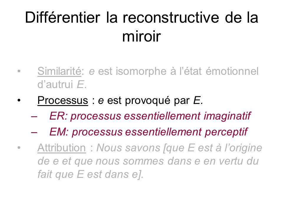 Différentier la reconstructive de la miroir