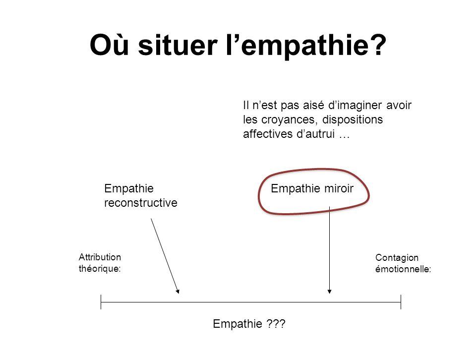 Où situer l'empathie Il n'est pas aisé d'imaginer avoir les croyances, dispositions affectives d'autrui …