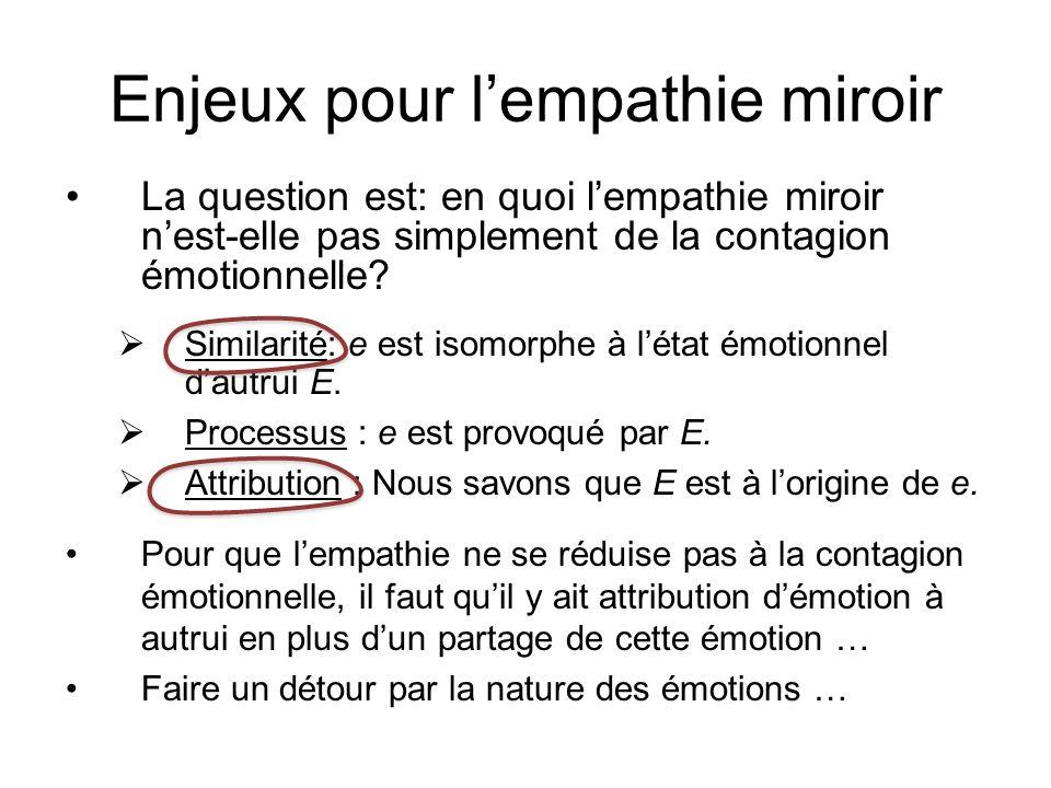 Enjeux pour l'empathie miroir