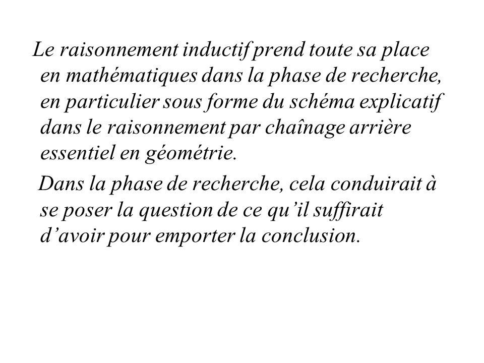 Le raisonnement inductif prend toute sa place en mathématiques dans la phase de recherche, en particulier sous forme du schéma explicatif dans le raisonnement par chaînage arrière essentiel en géométrie.