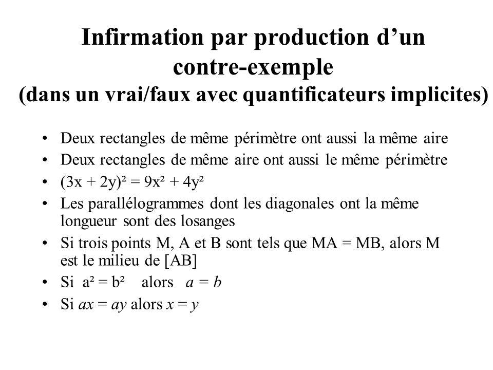 Infirmation par production d'un contre-exemple (dans un vrai/faux avec quantificateurs implicites)