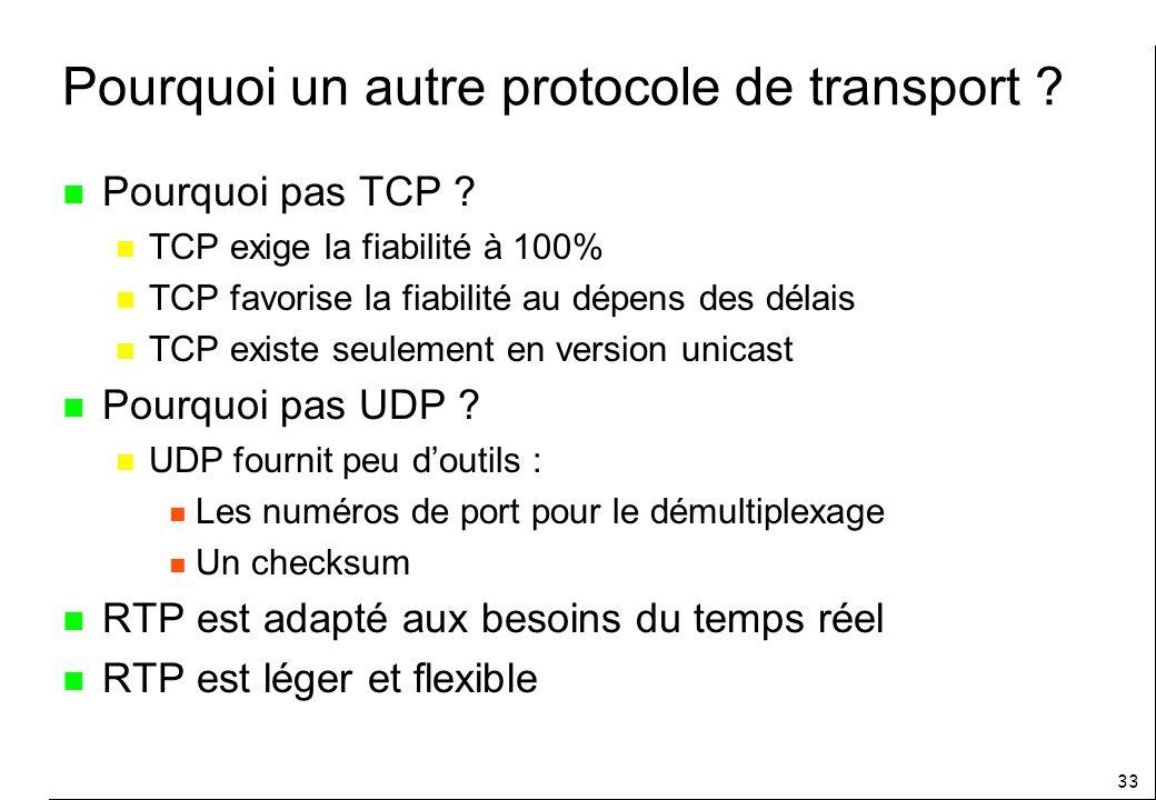 Pourquoi un autre protocole de transport