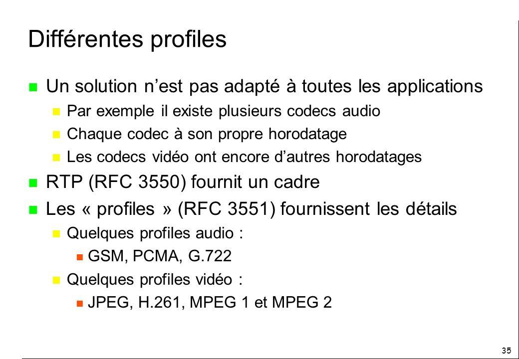 Différentes profiles Un solution n'est pas adapté à toutes les applications. Par exemple il existe plusieurs codecs audio.