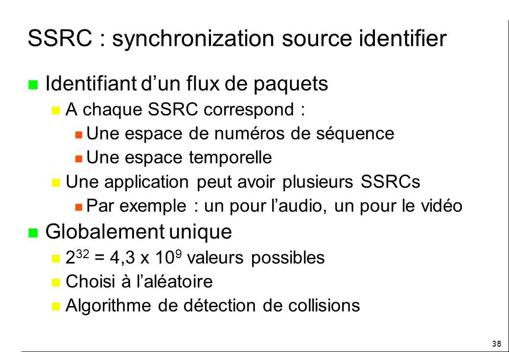 SSRC : synchronization source identifier