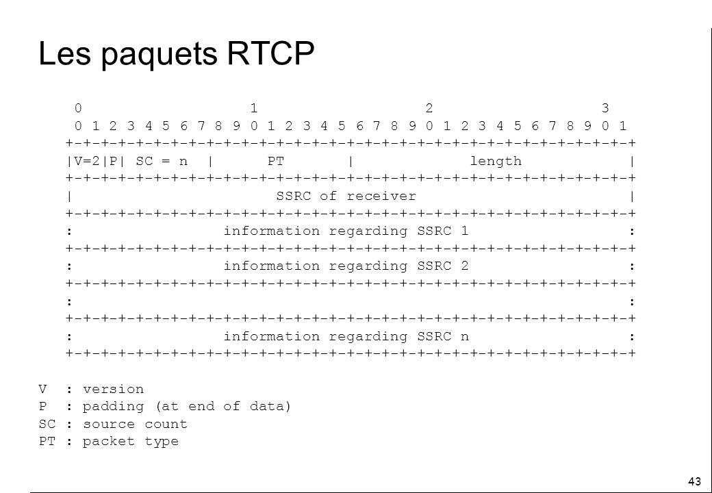 Les paquets RTCP 0 1 2 3. 0 1 2 3 4 5 6 7 8 9 0 1 2 3 4 5 6 7 8 9 0 1 2 3 4 5 6 7 8 9 0 1.