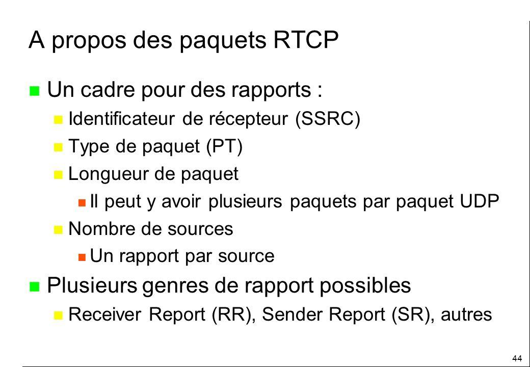 A propos des paquets RTCP