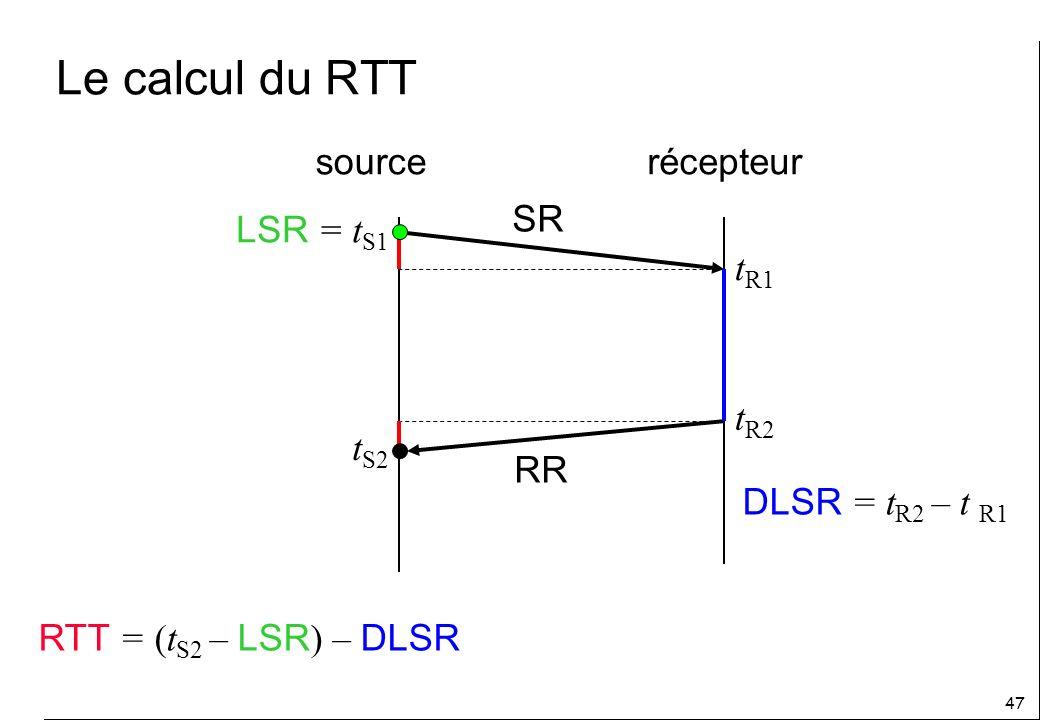 Le calcul du RTT source récepteur SR LSR = tS1 tR1 tR2 tS2 RR