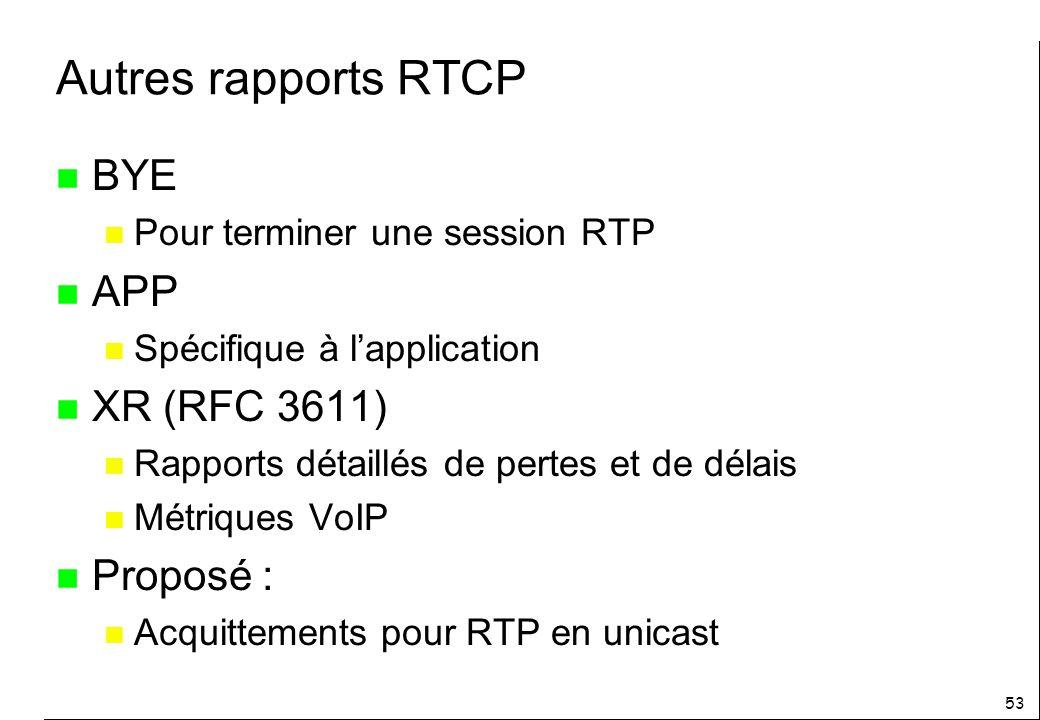 Autres rapports RTCP BYE APP XR (RFC 3611) Proposé :