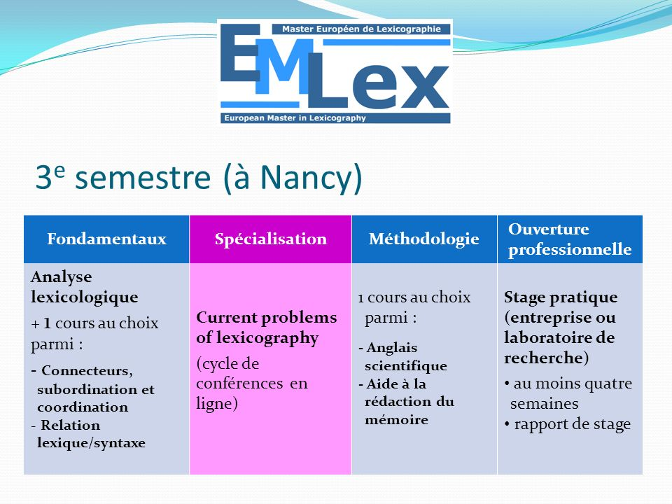 3e semestre (à Nancy) Fondamentaux Spécialisation Méthodologie