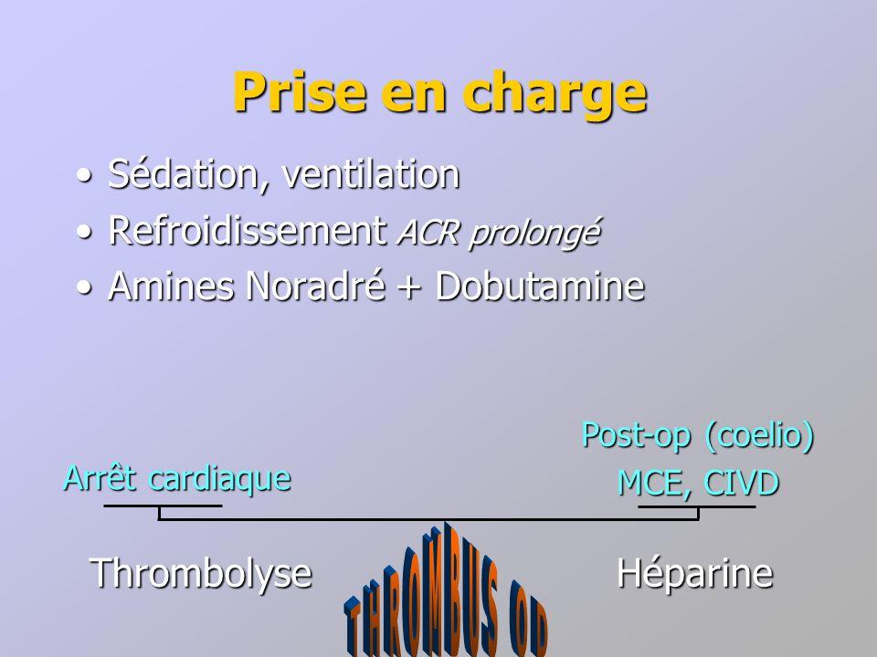 Prise en charge Sédation, ventilation Refroidissement ACR prolongé