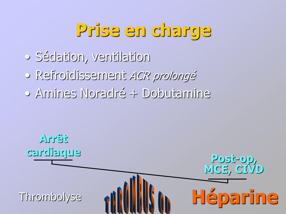 Héparine Prise en charge Sédation, ventilation