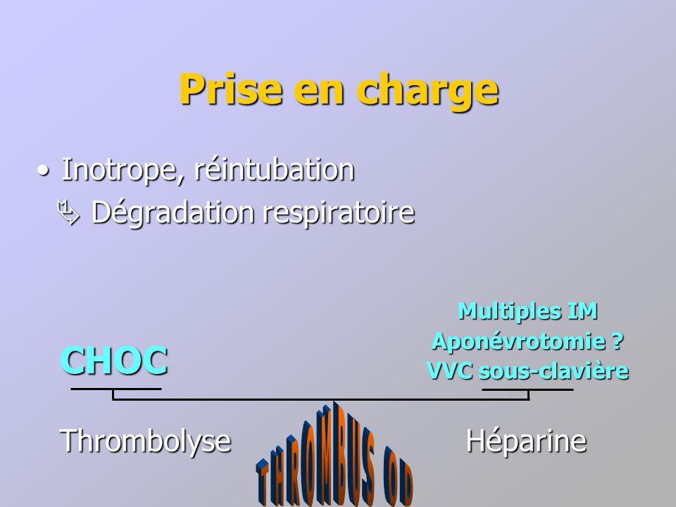 Prise en charge CHOC Inotrope, réintubation  Dégradation respiratoire