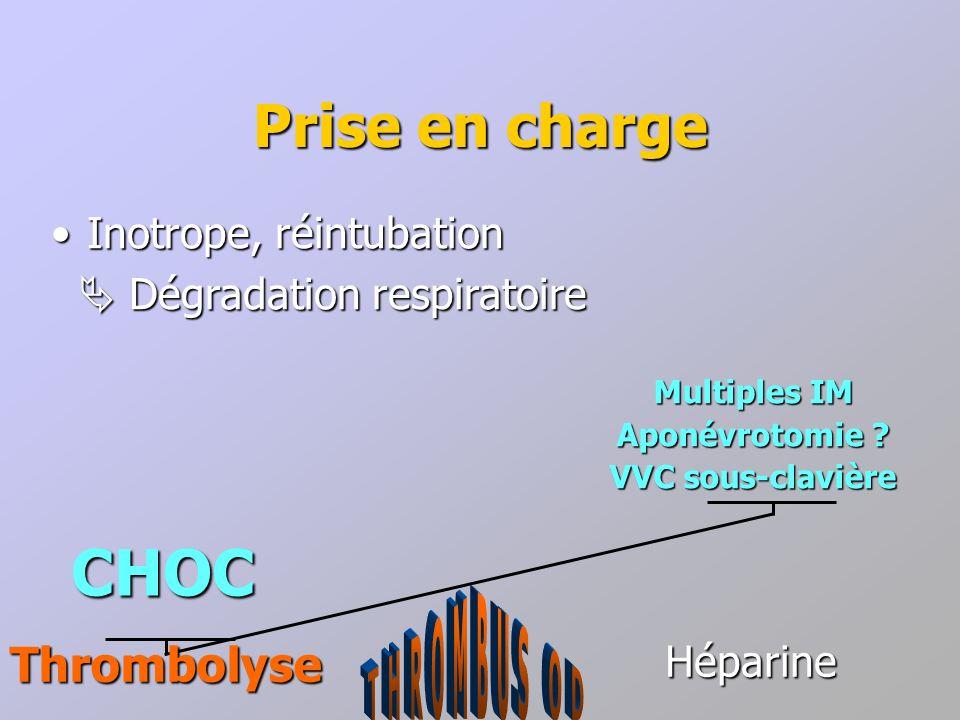 CHOC Prise en charge Thrombolyse Inotrope, réintubation
