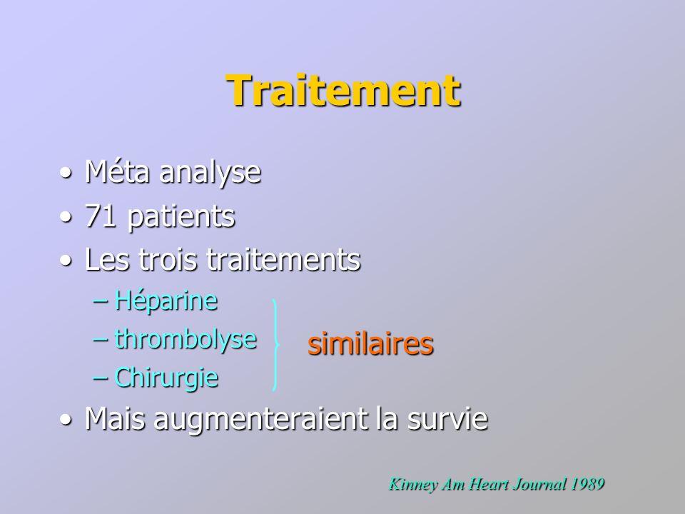Traitement Méta analyse 71 patients Les trois traitements