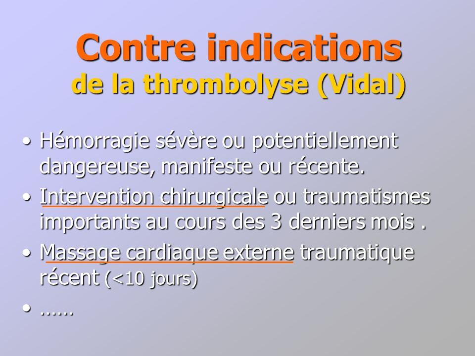Contre indications de la thrombolyse (Vidal)