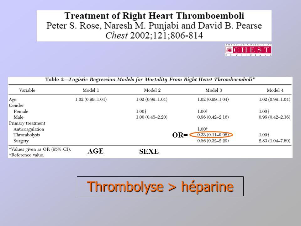 Thrombolyse > héparine
