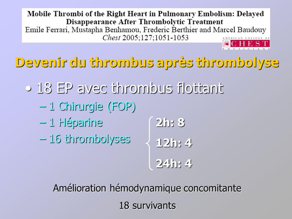 Devenir du thrombus après thrombolyse