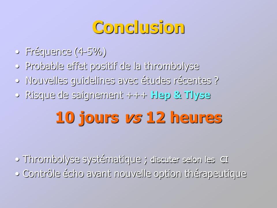 Conclusion 10 jours vs 12 heures Fréquence (4-5%)