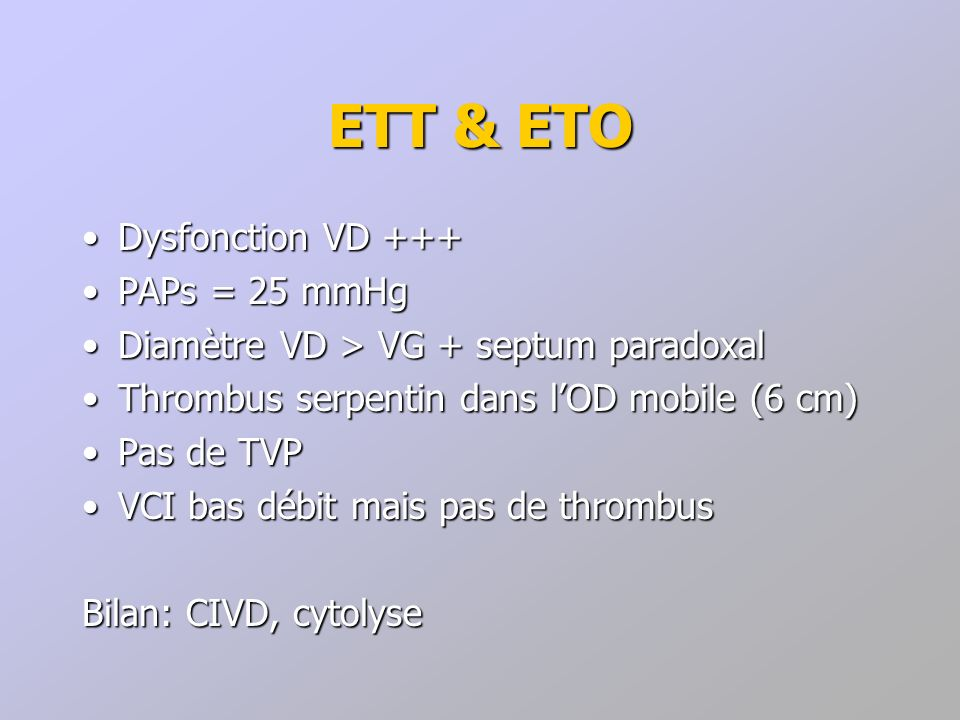 ETT & ETO Dysfonction VD +++ PAPs = 25 mmHg