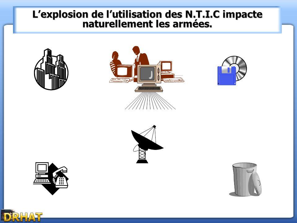 L'explosion de l'utilisation des N. T. I