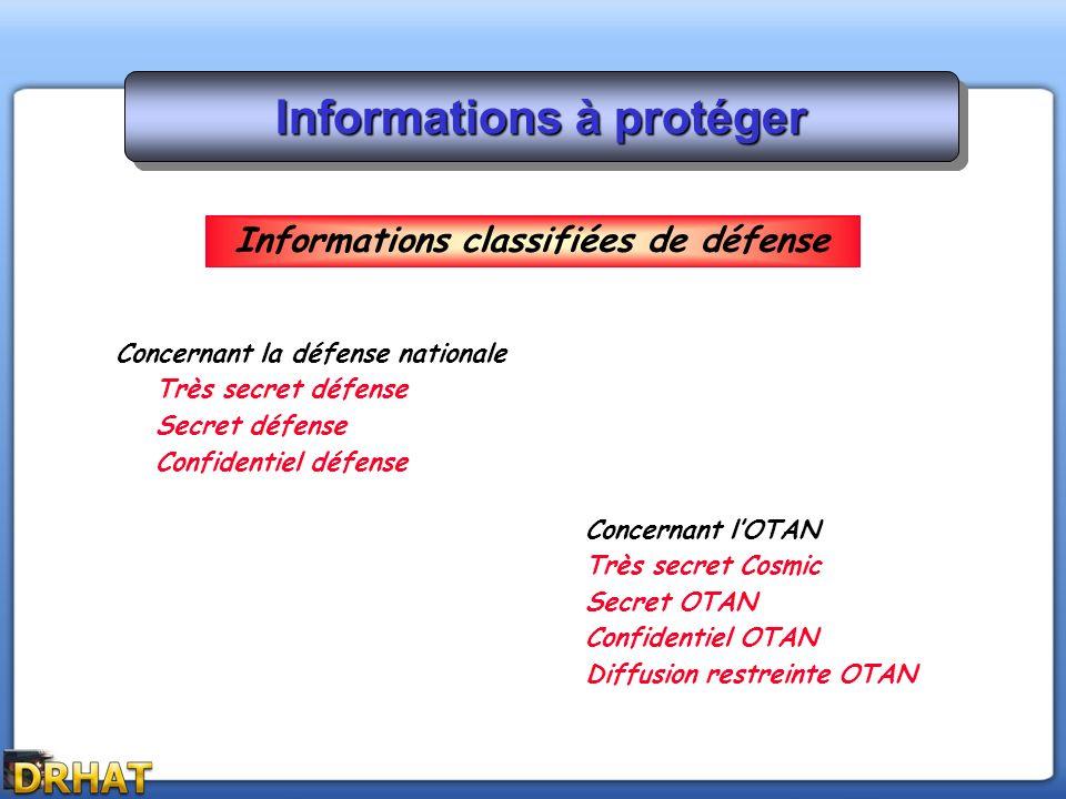 Informations à protéger Informations classifiées de défense