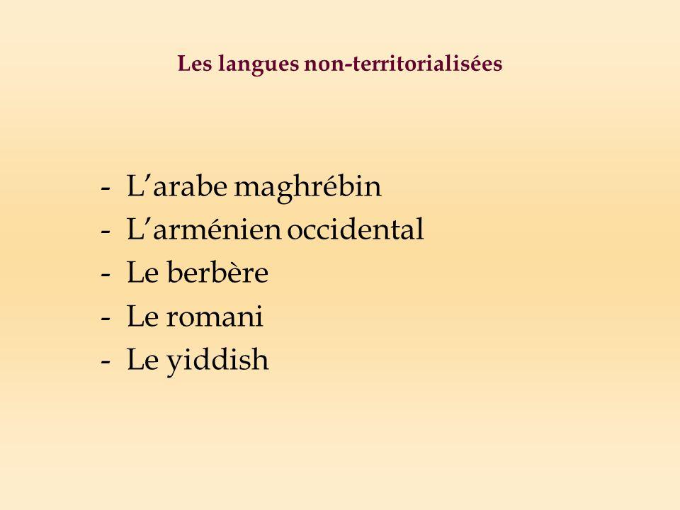 Les langues non-territorialisées