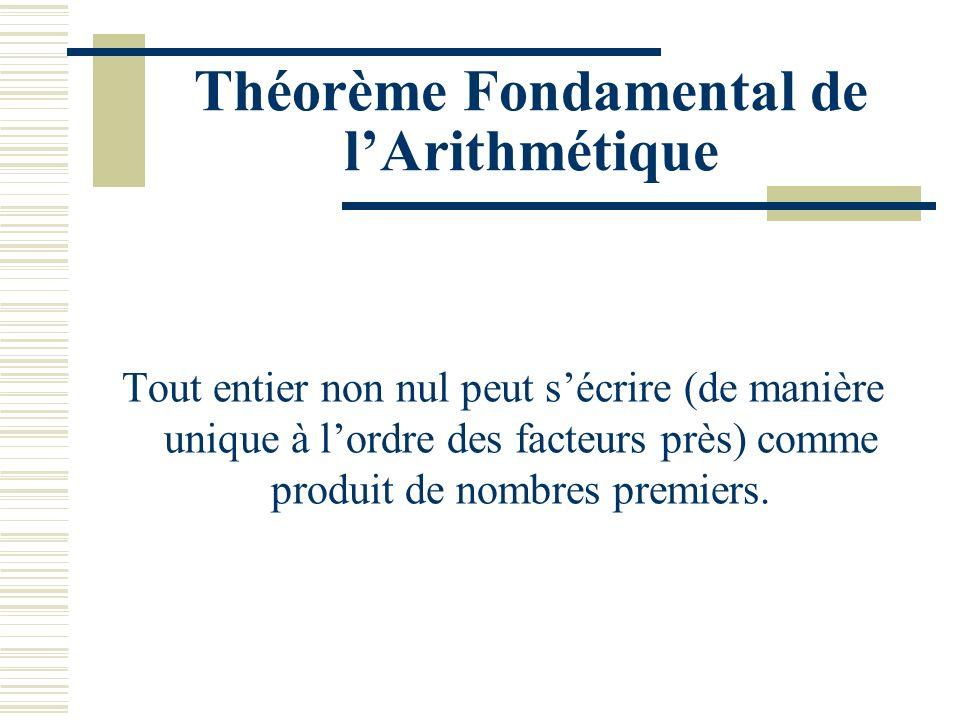 Théorème Fondamental de l'Arithmétique