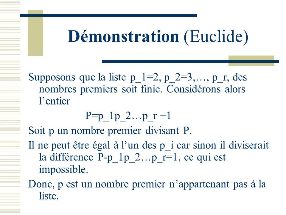 Démonstration (Euclide)