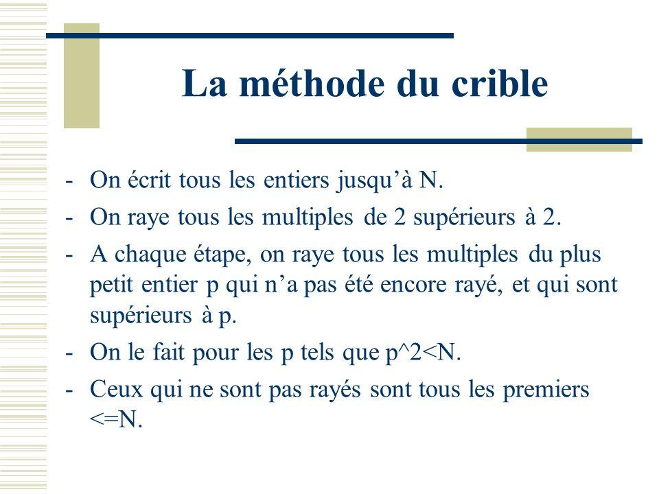 La méthode du crible On écrit tous les entiers jusqu'à N.