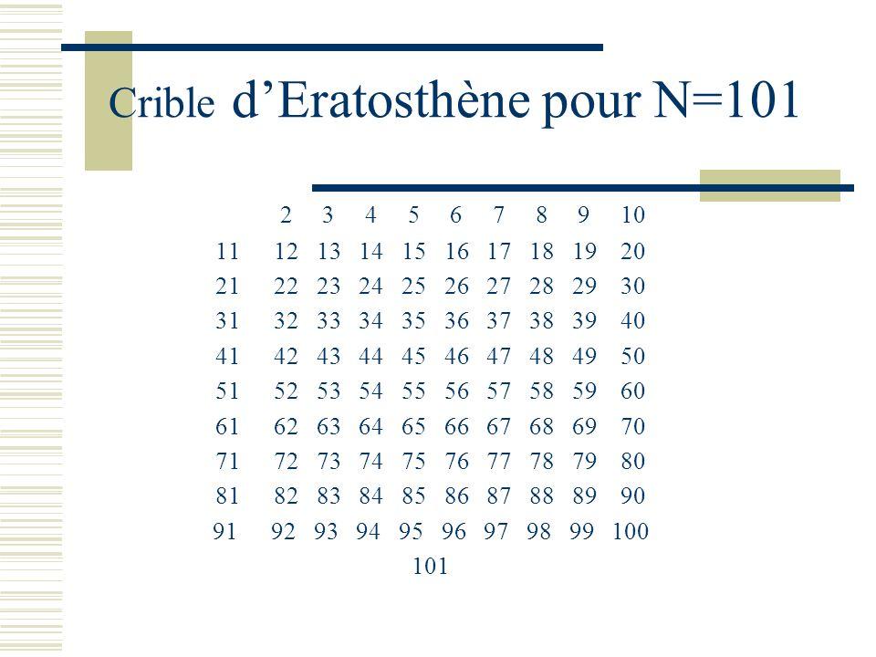 Crible d'Eratosthène pour N=101